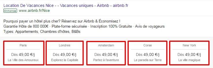 AdWords entension de prix