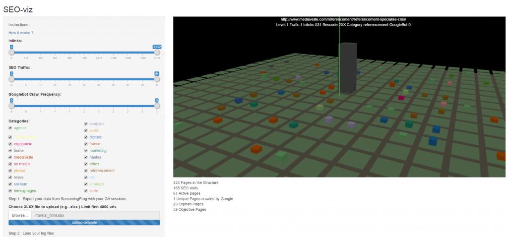 Solution de data visualisation en 3D pour le référencement