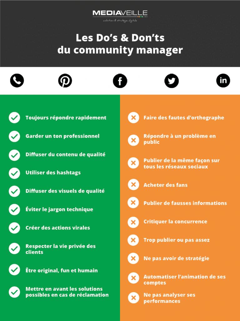 Community Management les bonnes pratiques et les erreurs