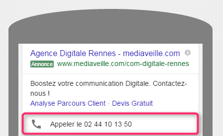 adwords-extensions-appel-mobile-mediaveille