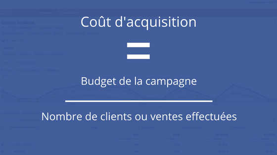 KPI_Cout_acquisition_Analytics.png
