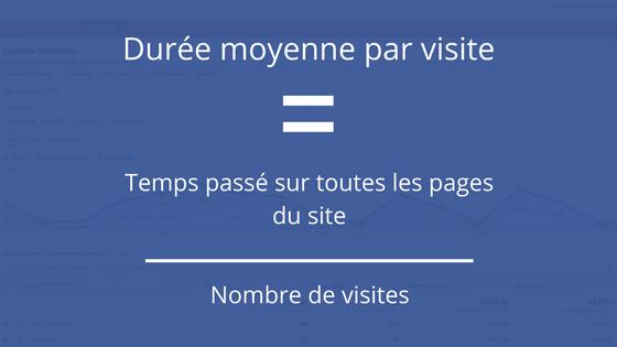 KPI_Duree_Moyenne_Par_Visite_Analytics.png