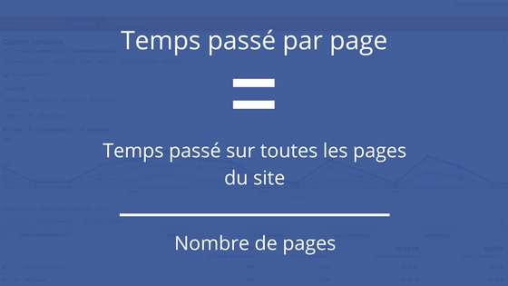 KPI_Temps_Passe_par_page_Analytics.png