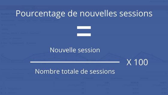 Pourcentage_nouvelles_sessions_analytics.png