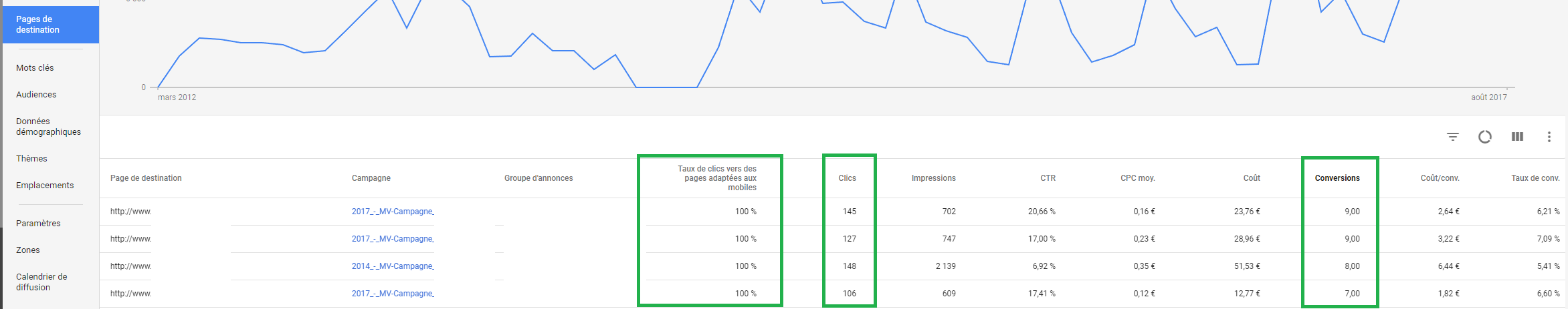 AdWords_Nouvelle_interface_outils_evaluation_2.png