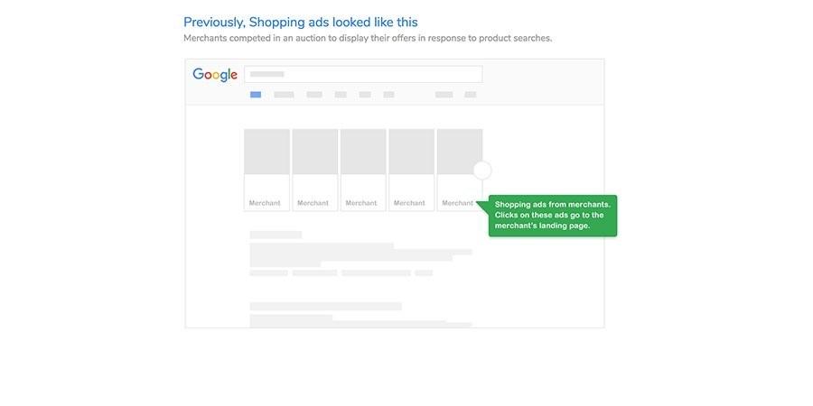 Google_Shopping_Avant
