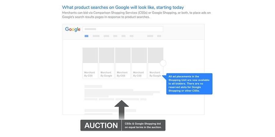 Google_Shopping_Compareteur_Apres