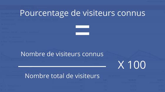 KPI_Pourcentage_Visiteurs_Connus_Analytics.png